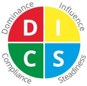 DISC Behaviour assesment